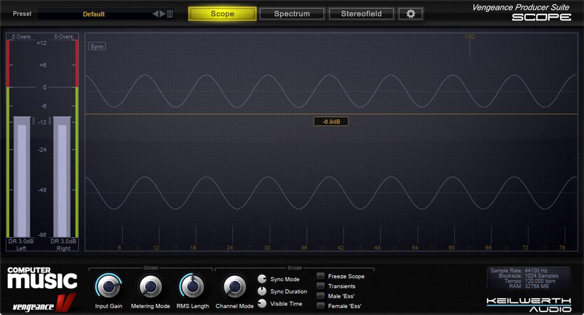 Sine wave viewed on an oscilloscope